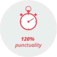 """Pictogram """"120% punctuality"""": a stop watch"""